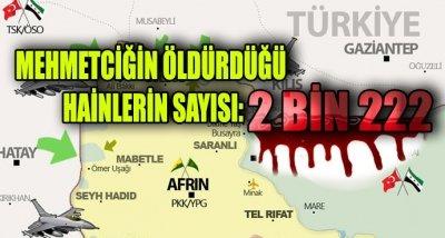 Afrin'de Mehmetciğin öldürdüğü Hainlerin sayısı 2 bin 222