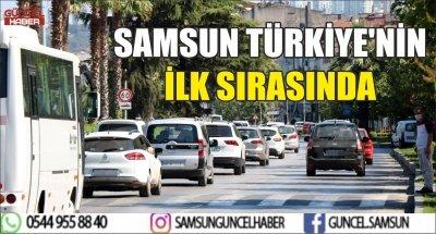 SAMSUN TÜRKİYE'NİN İLK SIRASINDA